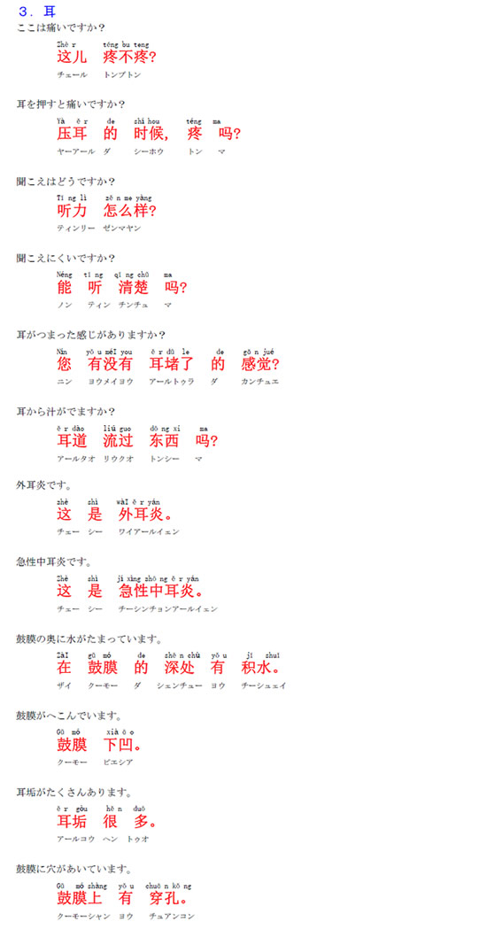 中国語 耳の症状と病気