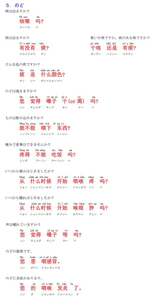 中国語 喉の病気と症状